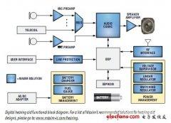 maxim医疗电子产品_助听器功能模块电路图